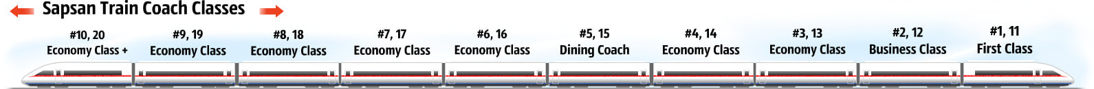 Sapsan Train Coach Scheme